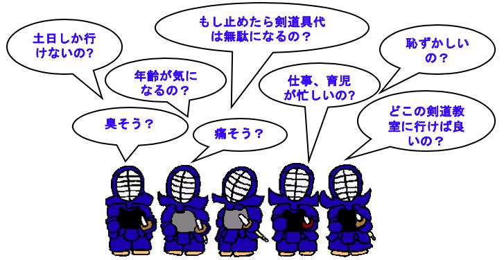 剣道初心者の課題